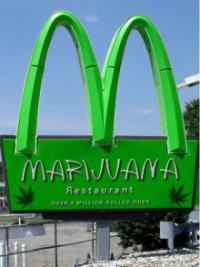 Pro Marijuana Legalization Arguments
